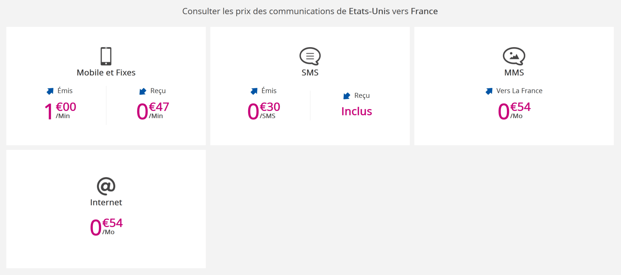 différence mms sms